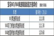 限50台 宝马M3/M4竞速限量版111.08万起