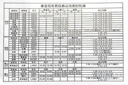 秦皇岛车务段春运临时列车运行26日启用!