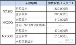 东方嘉宇进口豪华SUV NX开始接受预订
