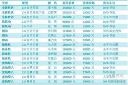 通化华阳北京现代 暑期特供车特惠大放送