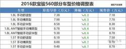 宝骏560官方指导价下调 最高降幅达7000!