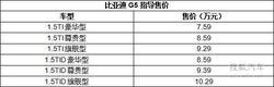 比亚迪G5绍兴上市发布 售7.59—10.29万!