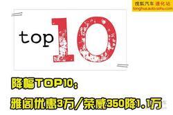 降幅TOP10:雅阁优惠3万/荣威350降1.3万