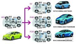 当丰田加速电动化了 其它人还有机会么?