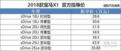 空间大动力足——搜狐实拍全新华晨宝马X1