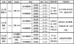 风行2012款菱智M5上市 售9.89-16.48万元