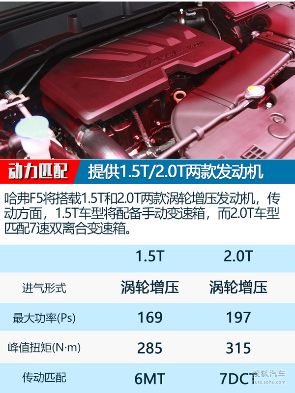 2018北京车展中国品牌SUV汇总