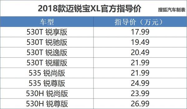 2018款迈锐宝XL上市 售价17.99-26.99万元