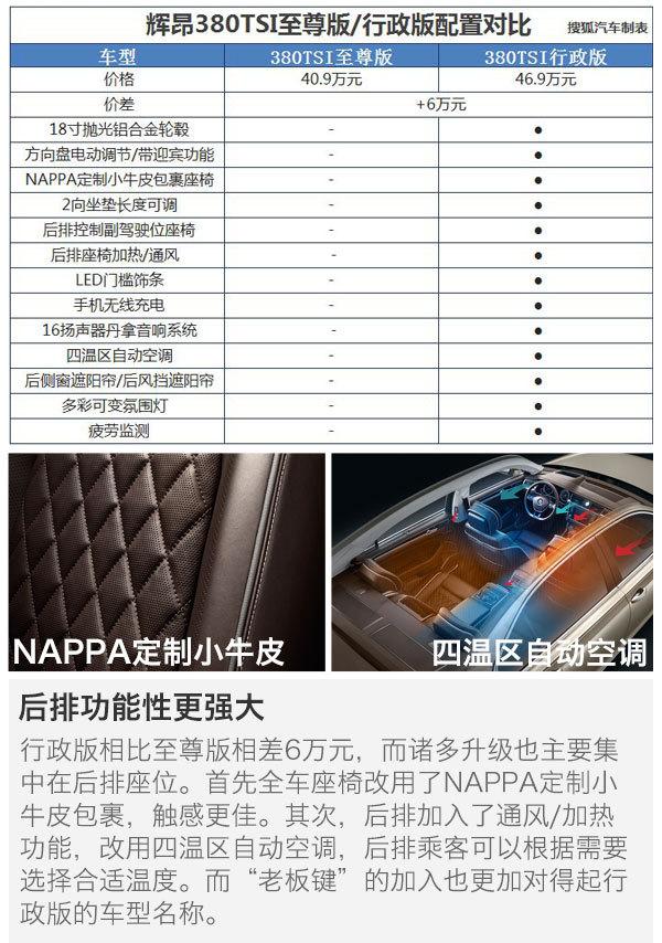 首推380TSI至尊版 上汽大众辉昂购车手册