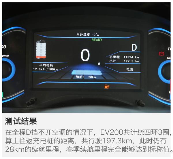 北汽新能源 EV系列 实拍 图解 图片