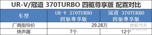 东风本田UR-V全系导购