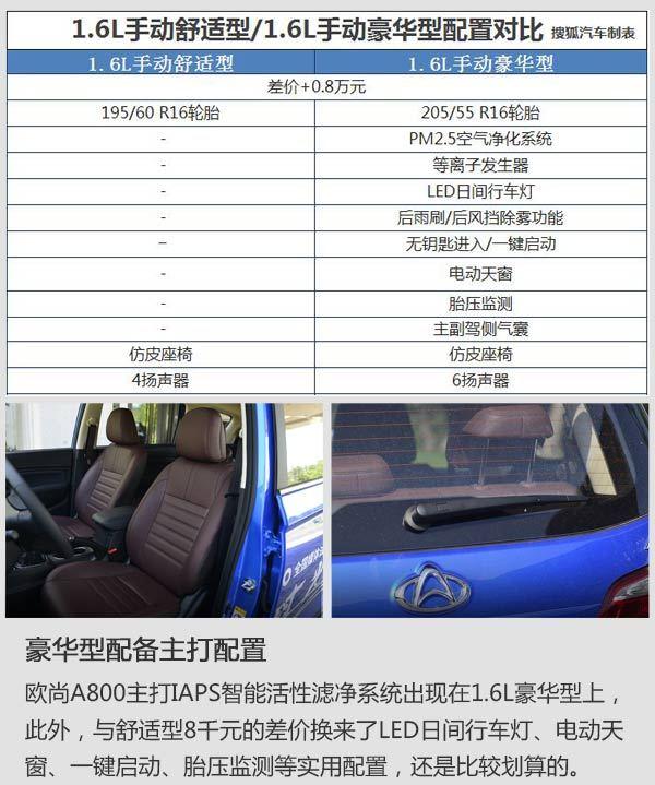 首推1.5T智尊型 长安欧尚A800购车手册