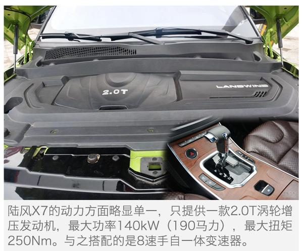 """""""网红SUV""""市场行情"""