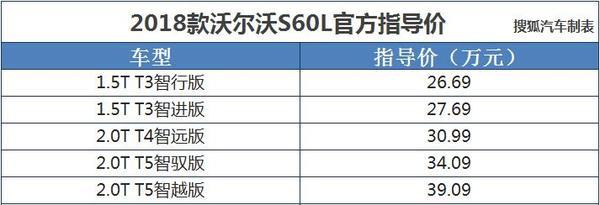 2018款沃尔沃S60L上市 售价26.69-39.09万