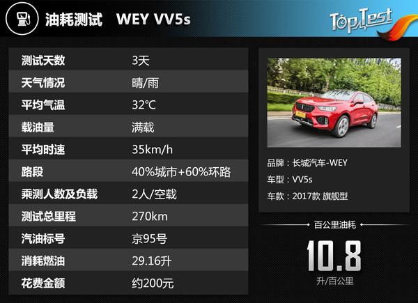 WEY VV5 实拍 图解 图片