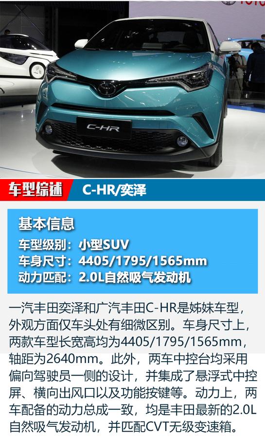 有没有你等的? 北京车展值得期待合资SUV全在这儿!