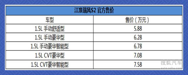 售价5.88万-7.58万 江淮瑞风S2正式上市