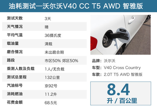 沃尔沃 V40 Cross Country 实拍 评测 图片