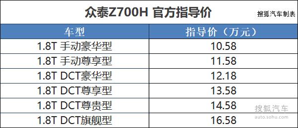 众泰Z700H上市发布会组图