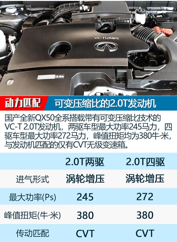 英菲尼迪全新QX50上市