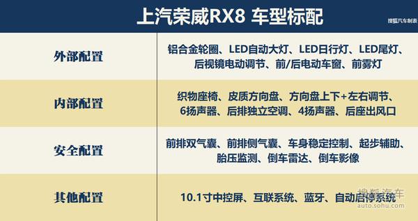荣威RX8全系导购