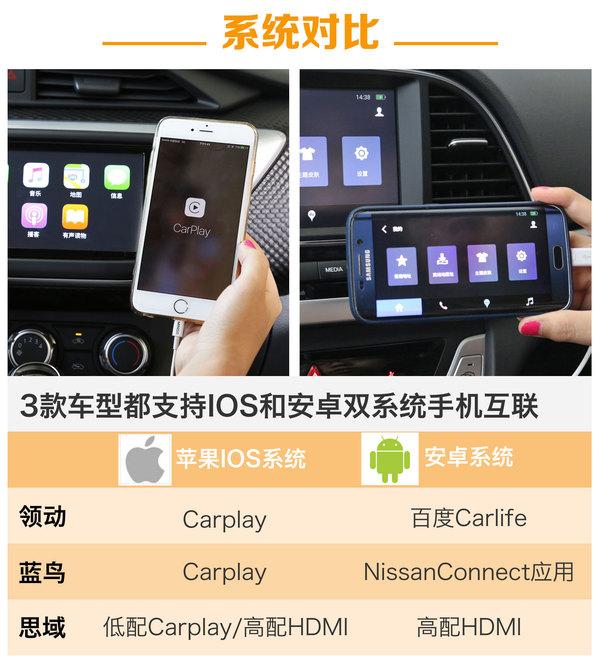 看VR/当手机 思域/领动/蓝鸟车载互联体验