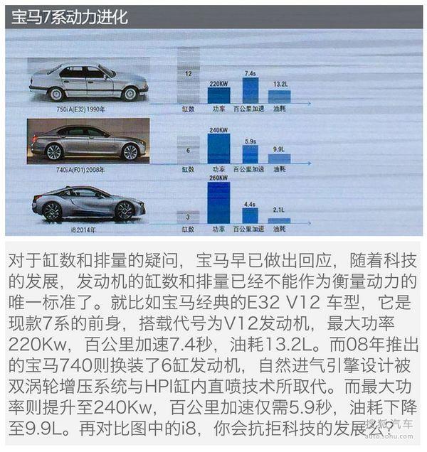 堤防油价飙升 三缸车是否能够省油不省动力