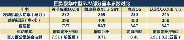 解读新英菲尼迪QX50 动力配备是最大亮点