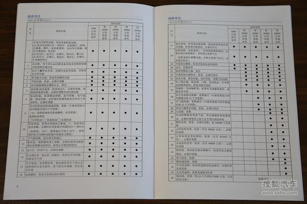 上海大众Polo保养手册