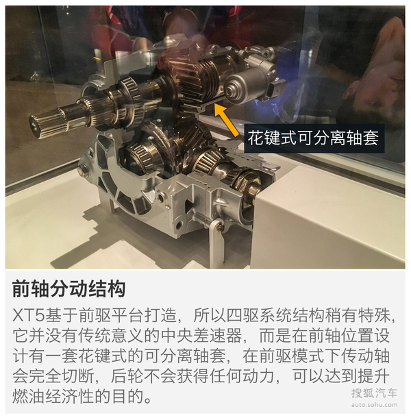 凯迪拉克 XT5 实拍 图解 图片