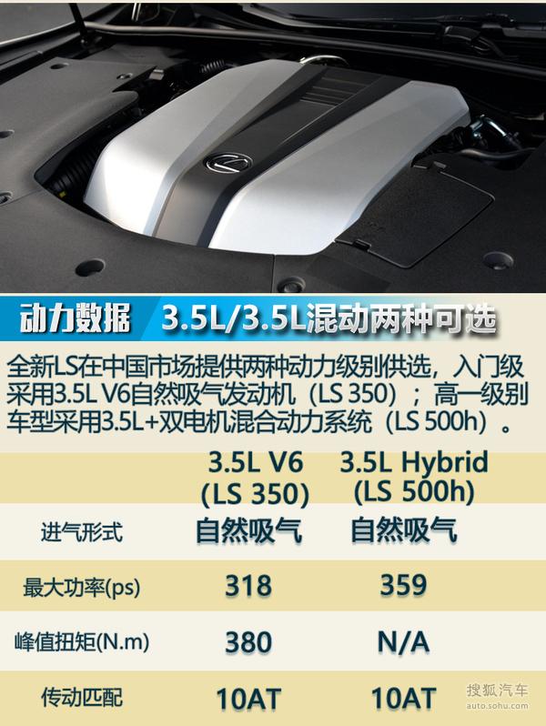 雷克萨斯全新LS/LC上市 售价88.8/126.8万起
