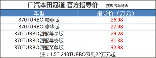 http://auto.sohu.com/20161101/n471876904.shtml