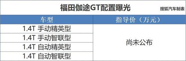 福田伽途GT配置信息曝光 或5月初上市