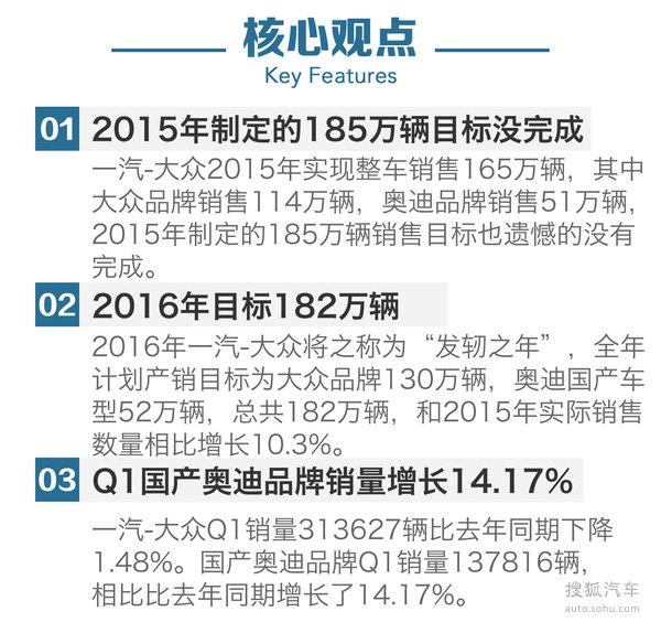 一汽-大众2016年1季度销量解析