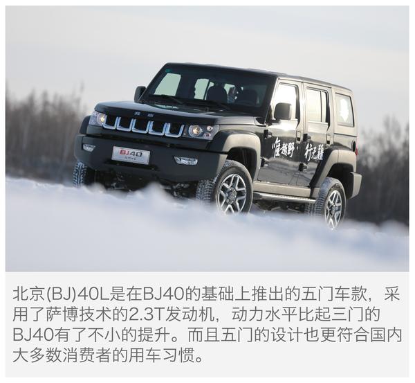 北京 北京BJ80 实拍 其它 图片