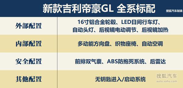 新款吉利帝豪GL全系导购