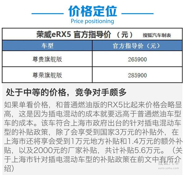 荣威erx5配置对比