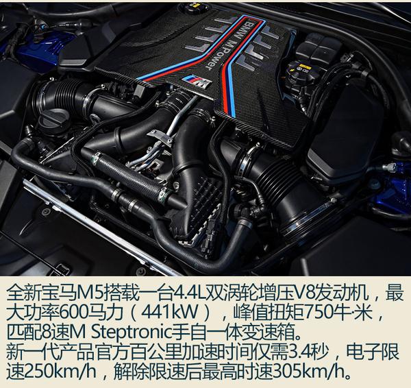 宝马全新一代M5正式上市