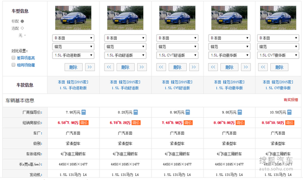 推荐1.5L CVT豪华 广本全新锋范全系导购
