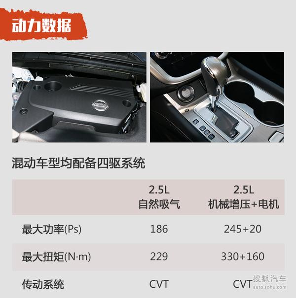 途观L/新楼兰/KX7等 上半年中型SUV回顾