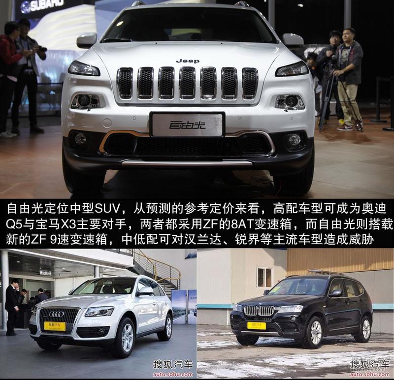 【jeep自由光图解图片g2621275】