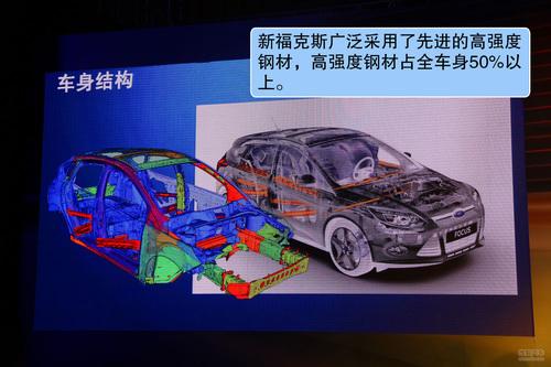 福特 福克斯两厢 实拍 图解 图片