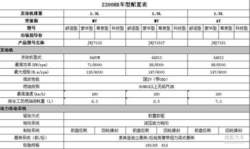 众泰朗朗详细配置曝光 上海车展正式上市