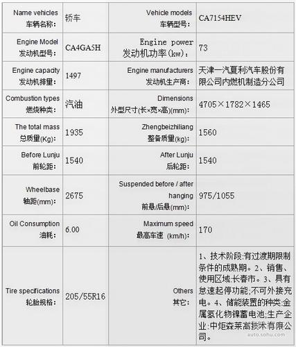 奔腾B70换标 换脸 1.8L新车型信息遭曝光高清图片