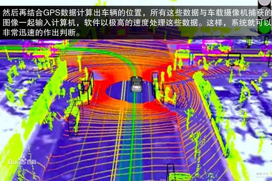 无人驾驶,都是汽车未来智能化发展的大趋势.不过无人驾驶技高清图片