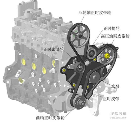 此   发动机   的正时轮系布置非常紧凑,包括曲轴正时皮带高清图片