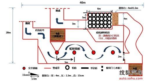 美规宝马x5发动机电路图