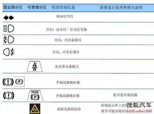 【宝马汽车仪表盘常见指示灯图解大全】武汉汉德宝