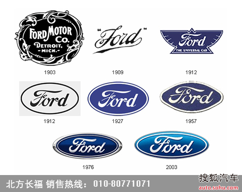 福特LOGO的含义-一个福特 的战略带动新福克斯的热销高清图片