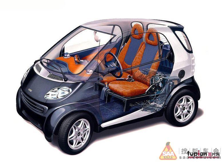汽车的内部构造(多图高清)